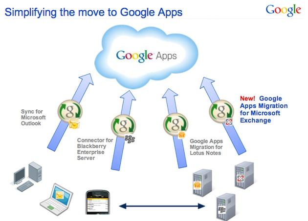 business-google-apps-2